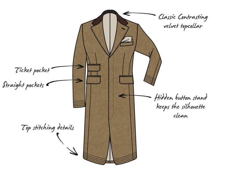 the-covert-overcoat
